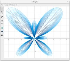 NEW 10/23/2017 - ZeGrapher 3.0.2 Software is an open source, ergonomic and fast math graphing software. It can plot functions, sequences, parametric equations and data on the plane.