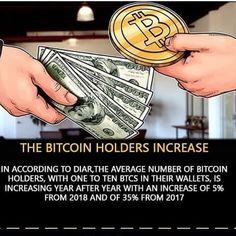 Aceitamos bitcoins news sokratous street nicosia betting