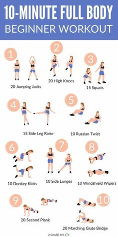 Fitness Workouts, Gym Workout Tips, Fitness Workout For Women, At Home Workout Plan, Quick Workouts, Quick Workout At Home, Workout For Girls, Weekly Workout Plans, Exercise At Home