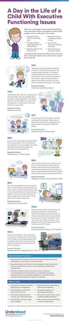 Executive functioning disorder tough time getting organized and starting tasks. Planning, focusing and using working memory can be big challenges too. Use this visual guide to see how executive functioning issues can affect a child's daily life. Social Work, Social Skills, Kids And Parenting, Parenting Hacks, Learning Tips, Working Memory, Adhd And Autism, Executive Functioning, Self Regulation