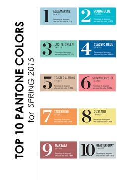 top10 pantone color spring 2015