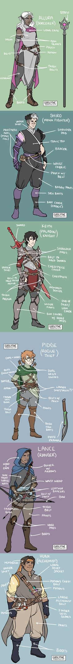Voltron paladins as dnd characters?