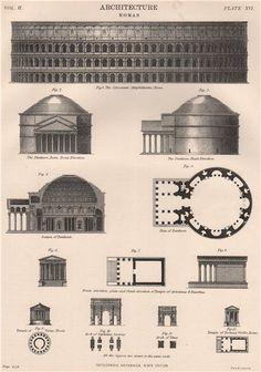 ROMAN ARCHITECTURE. Colosseum Pantheon Temples Antoninus Faustina Vesta, 1898