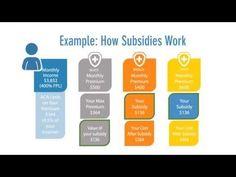 ▶ eHealth - How Do Obamacare Subsidies Work? - YouTube