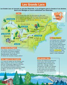 Fiche exposés : Les Grands Lacs
