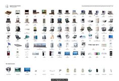 Apple Product Evolution Infographic