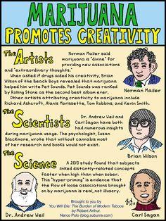 cannabis and creativity | Marijuana Promotes Creativity: The Evidence