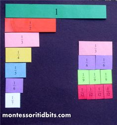 fraction strips printable {FREE}