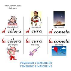 Algunos sustantivos que son iguales y se diferencian por el género y el significado.