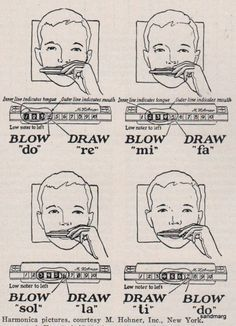 1926 How to Play the Harmonica