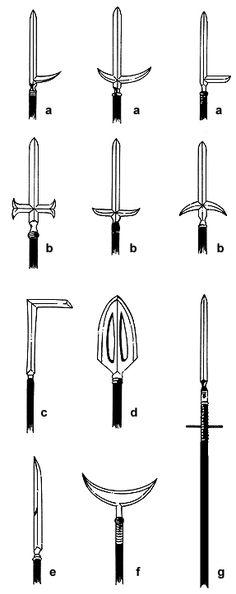 Unterschiedliche Schwertgriffe Konstruktionen F R