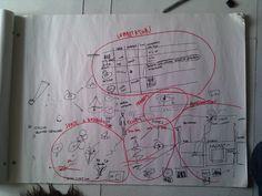 Ollie Palmer + Cesar Harada brainstorm | by cesarharada.com