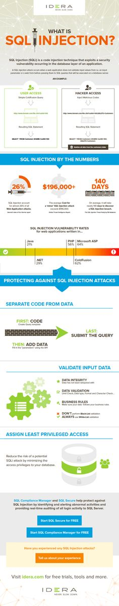 What is SQL Injection   IDERA