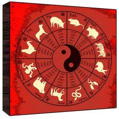 Chinese Zodiac Wall Art