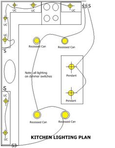 electrical symbols are used on home electrical wiring plans in order rh pinterest com Refrigerator Wiring Diagram Wiring Kitchen Outlets