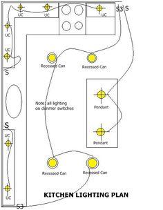 sample electrical plan touch textile pinterest. Black Bedroom Furniture Sets. Home Design Ideas