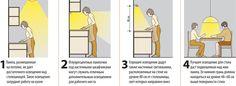 Освещение кухни: 5 главных зон контроля - 11