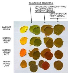Oil Painting Tips, Oil Painting Techniques, Painting & Drawing, Yarn Color Combinations, Color Schemes, Design Lounge, Color Mixing Chart, Color Psychology, Color Studies