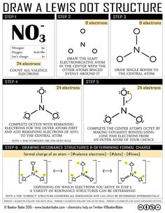 Infographic - Draw a Lewis Dot Structure. Beaker Babe - 2015 (2000x2592) - Lewis structure - Wikipedia, the free encyclopedia