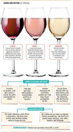 Folha de S.Paulo - Comida - Teste com 8 marcas mais vendidas de vinho rosé revela defeitos graves em 4 deles - Guide Vin, Wine Jobs, Wine In The Woods, Wine Folly, Dining Etiquette, In Vino Veritas, Wine Cheese, Wine Online, Wine Time