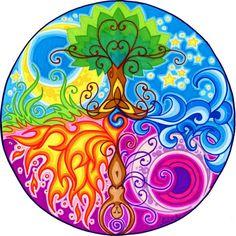 Elementen mandala