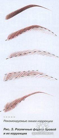 Eyebrow shaping one down Makeup Tips, Beauty Makeup, Face Makeup, Hair Beauty, School Looks, Eyebrow Sculpting, Eyebrow Design, Eyebrow Game, Perfect Brows