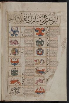 Kitab al-Bulhan ... [etc.] composite codex. Written in Arabic, location unknown, dated 14th-15th centuries. Composite manuscript in Arabic of divinatory works, dating principally from the late 14th century A.D., containing astrological, astronomical and geomantic texts compiled by Abd al-Hasan Al-Isfahani, with illustrations. Fol. 81r is in Turkish. The first 14 mansions: From the top right column down, then to the top of the left column down, is Al Sheratain to Al Simak