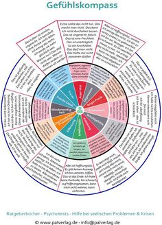 Matchmaking-wissenschaftliche Astrologie