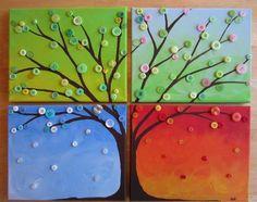 Mi baúl TIC: El árbol de las cuatro estaciones