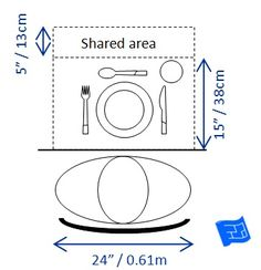 Minimum dining space required for one person.