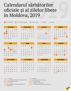 Imagini pentru calendar 2019 moldova Republica Moldova, Liberia, Periodic Table, Infographic, Calendar, Author, Periotic Table, Infographics, Life Planner