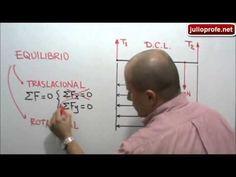 Problema de Equilibrio Traslacional y Rotacional: Julio Rios explica la solución de un problema de estática, donde deben cumplirse las condiciones de equilibrio traslacional y rotacional.