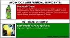 Soda Ingredients