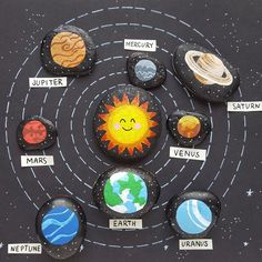 Painted rocks devoted to the Solar system Gemalte Steine, die dem Sonnensystem gewidmet sind – Artistro Montessori Activities, Craft Activities, Preschool Crafts, Toddler Activities, Solar System Projects For Kids, Solar System Crafts, Planets Of Solar System, Solar System Kids, 8 Planets