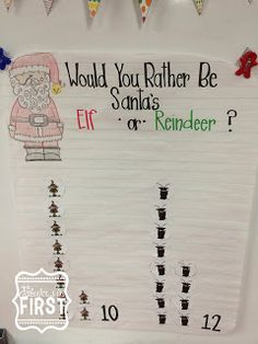 Christmas Math Activities: Data/graphs for the holidays to use with my kiddos. Great way to begin math each day for the weeks in December. Christmas Math, Preschool Christmas, Preschool Math, Kindergarten Math, Teaching Math, Christmas Activities, Winter Activities, Teaching Ideas, Preschool Graphs