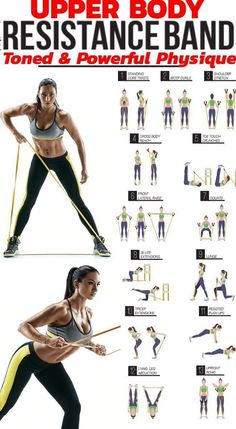 Workout Plan Gym, Hotel Workout, Body Workout At Home, No Equipment Workout, At Home Workouts, Fitness Equipment, Resistance Band Training, Resistance Workout, Resistance Band Exercises