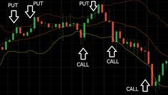 IQ Option Technical Analysis: The Ultimate Tool [ IQ Option Binary Options ] 2016 [ IQ Option Binary Options ] One of th...