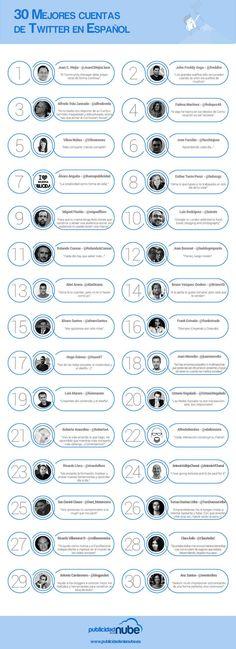 30 mejores cuentas de Twitter en Español #infografia #infographic #socialmedia