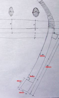 Sketch of the Chenese bow's ears by Stefan Demeter
