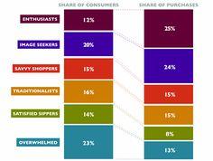 Constellation Wines US on Wine Consumer Share