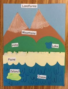 Standard: Locate and compare major topographical features of Georgia and describe how these features define Georgia's surface. Simply Second Grade: Landform Fun! 3rd Grade Social Studies, Kindergarten Social Studies, Social Studies Activities, Teaching Social Studies, Student Teaching, Teaching Science, Science For Kids, Science Activities, Social Science