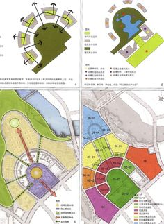 Sino-Singapore Tianjin Eco City: