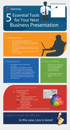 INFOGRAPHICS - 5 Business Presentation Tips