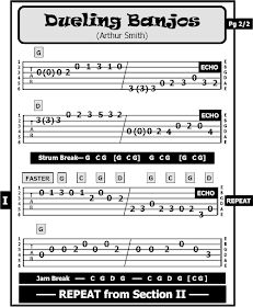 Guitar TAB Songs: Dueling Banjos & Guitar Boogie--- by Arthur Smith Banjo Tabs, Easy Guitar Tabs, Easy Guitar Songs, Guitar Chords For Songs, Guitar Chord Chart, Music Guitar, Guitar Lessons, Playing Guitar, Ukulele