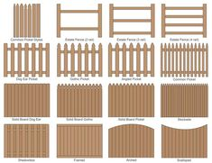 See 15 popular fence styles to get inspiration for your fencing project. See several privacy, picket, and estate fence styles and popular picket styles. Decoration Birthday, Wood Fence Design, Iphone Wallpaper Inspirational, Fence Styles, Pallet Fence, Rustic Fence, Fence Stain, Privacy Fences, Backyard Fences