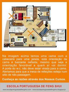 Escola Portuguesa de Feng Shui: POSICIONAMENTO DA CAMA - ARQUITETURA - DECORAÇÃO Kitchen Remodel, Sweet Home, Floor Plans, Design, House, Dalai Lama, Wicca, Life, Beauty