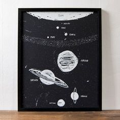 The Planets Print now featured on Fab.