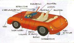 El coche.