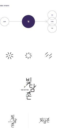 Self Branding, Logo Branding, Ci Logo, Typography Logo, Graphic Design Typography, Lettering, Symbol Design, Sign Design, Brand Identity Design