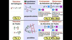 Ch2-4 / Théorèmes de Pythagore et de Thalès (et leurs réciproques) : étu... Maths, Exercises